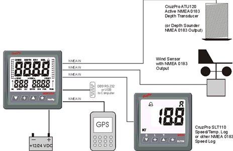 MaxRp110 CruzPro: NMEA 0183 repeater